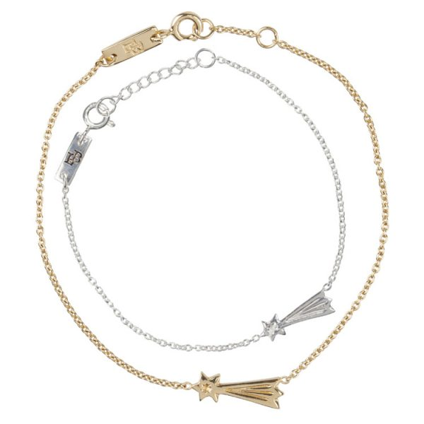 Daydreamers-You-Make-My-Wishes-Come-True-Giftset-Bracelets-Mother-Daughter-Silver-Gold-Plated
